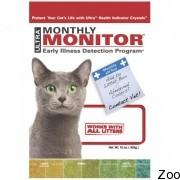 Индикатор Ph мочи Litter Pearls Monthly Monitor для кошек