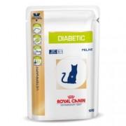 Консервы Royal Canin Diabetic Feline для кошек при сахарном диабете